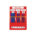 Place Value Chart with Sticks