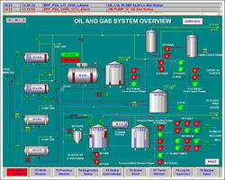 Large Control Systems