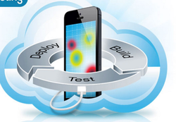 Mobile Testing Training Course