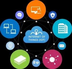 Iot internet Of Things Solutions
