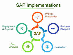 SAP S/4 HANA Implementations