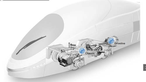 ZF Technology For Rail Vehicles and Repair Servicing Service