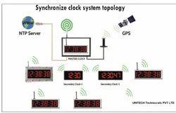 GPS Based Master-Slave Clock