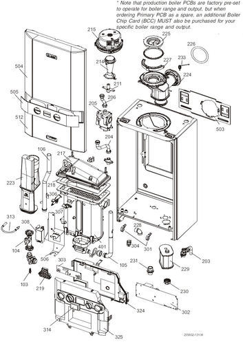 Boiler Components, Boiler Component | Bhosari, Pune | Shiraz ...