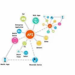 API Testing Service