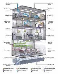 Biological Safety Levels Lab