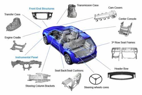 Automotive Interior Plastic Training Courses In Rahatani Pune Robspot The Biw Domain Institute Id 19074375962
