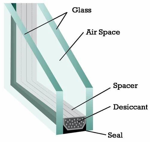 online retailer b7646 0607e Dgu Double Glazing Unit