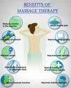 Blue Idea Massager