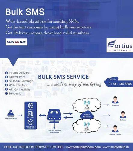 Bulk SMS Services in Gomati Nagar, Lucknow, Fortius Infocom Private