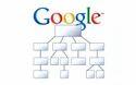 Google Site Map Creation