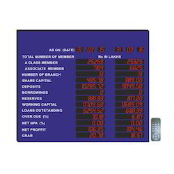 Bank Rate LED Display