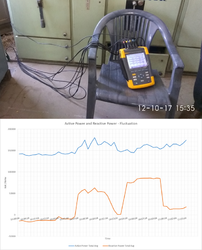 Power Quality Analysis Services, Application/Usage: Industrial
