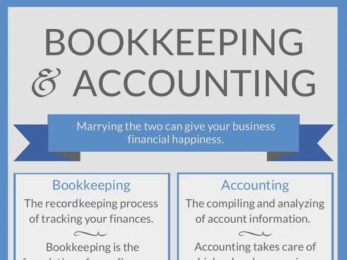 Bookkeeping Accounting Of Book Of Accounts In Atladara Vadodara