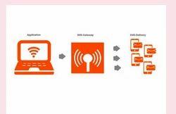 Profiled Database SMS Marketing