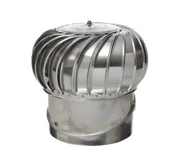 Air Exhaust Ventilators for Automobile Industry