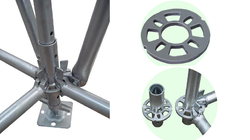 Ring Lock Systems