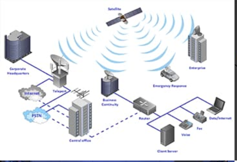 wired and wireless network diagram wired and wireless network service in nagpur  nagpur id 17002463048  wired and wireless network service in