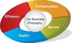 Our Business Philosophy