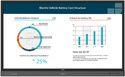 Benq Interactive Flat Panel 4K