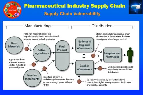 Monopoly Franchise in Pharma PCD - Best Pharma Medicine Range In Pcd