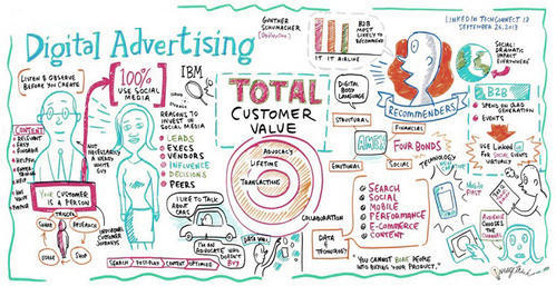 Image result for Digital Advertising Services