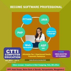 Software Testing Training Institute in Mangalore