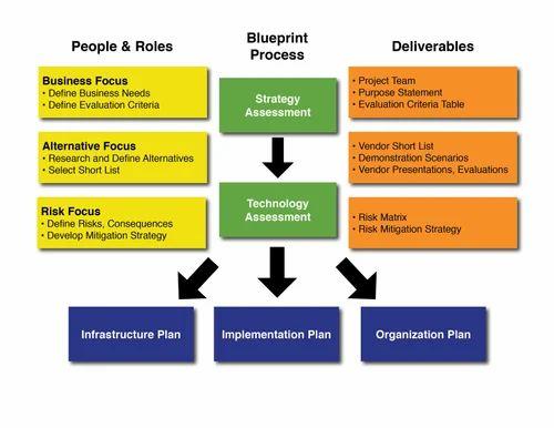 Network Implementation Planning In Dahisar East Mumbai Shri H