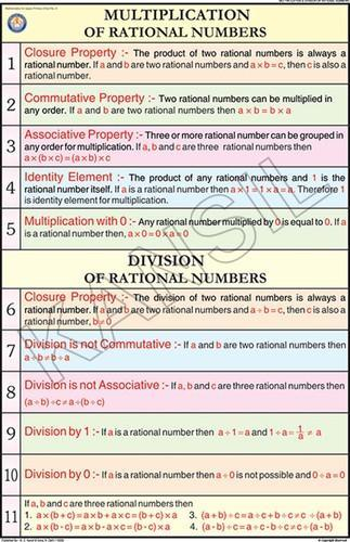 659b2abdea Full Color Laminated Paper Multiplication Of Rational Numbers For  Mathematics Chart