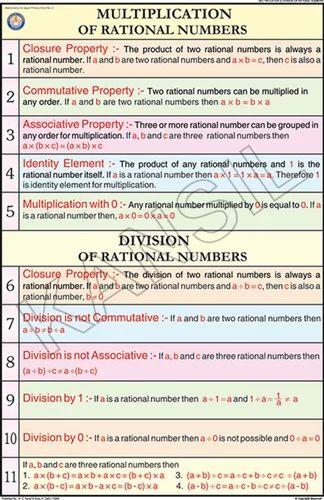 Mathematics Charts - English Numerical For Mathematics Chart
