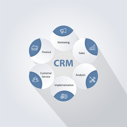 CRM Application Development Service