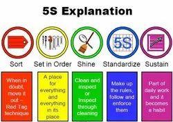 5S Signage