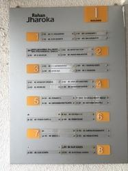 Building Directory Sign Board