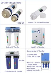 Domestic R O Water Purifier Accessories