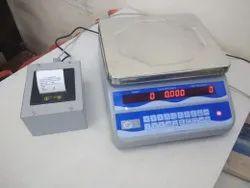 Computing Scale