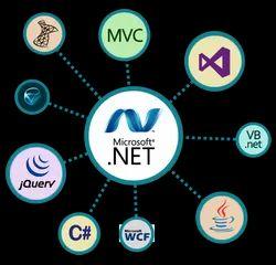 Asp Net Development Service