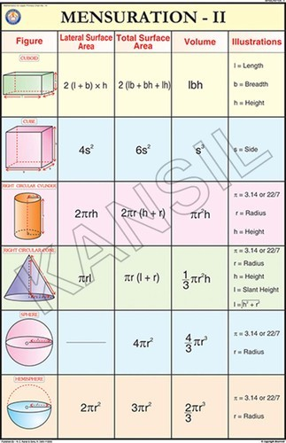 Mensuration-II For Mathematics Chart at Rs 78 /piece | Science Charts | ID: 2899381112