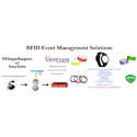 Rfid Event Management Software