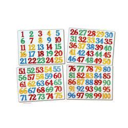 1 To 100 Number Puzzle