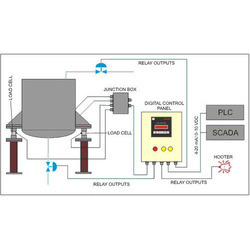 PWD SCADA System