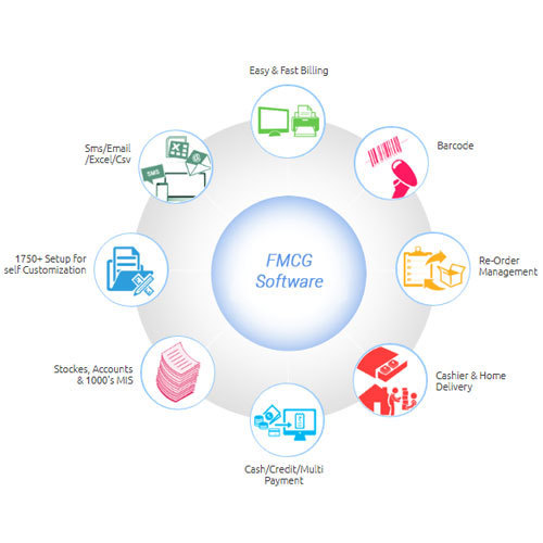 Distribution Software - FMCG Distribution Software Wholesale