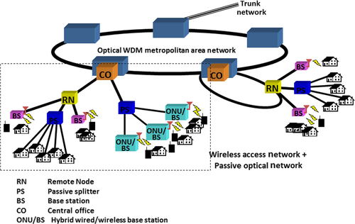 wired and wireless network diagram wired   wireless network solutions in bengaluru  ramamurthy nagar  wired   wireless network solutions in