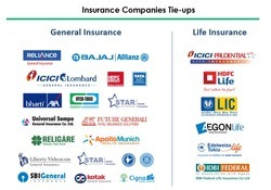 Insurance ( Life And General )