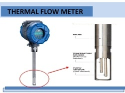 Thermal Dispersion Flow Meter