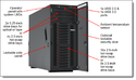 Lenovo ST550 Two Socket Tower