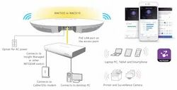 Netgear Access Points, Model Name/Number: WAC510