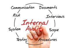 Internal control Financial Reporting Service