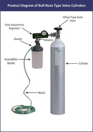 Oxygen Tank Diagram - Wiring Diagram Home