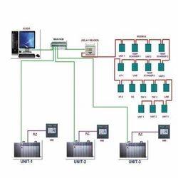 Remote SCADA Systems