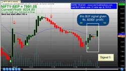 Algo Trading Software